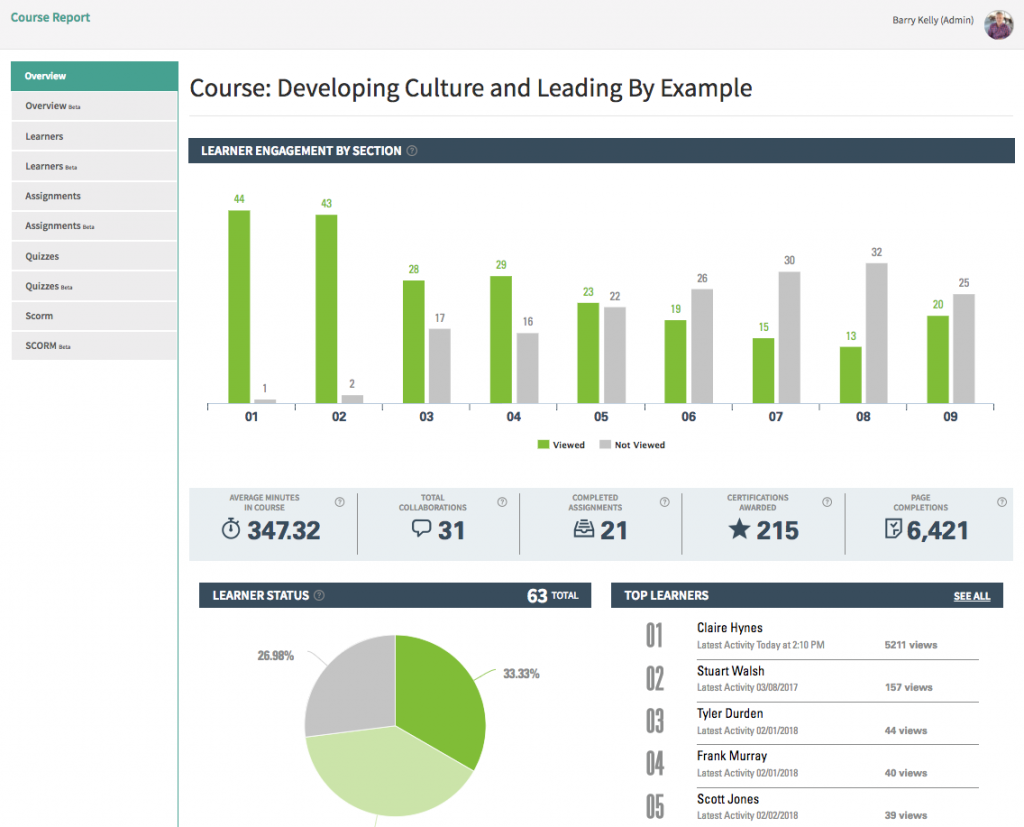 Admin reports - learner cohort view