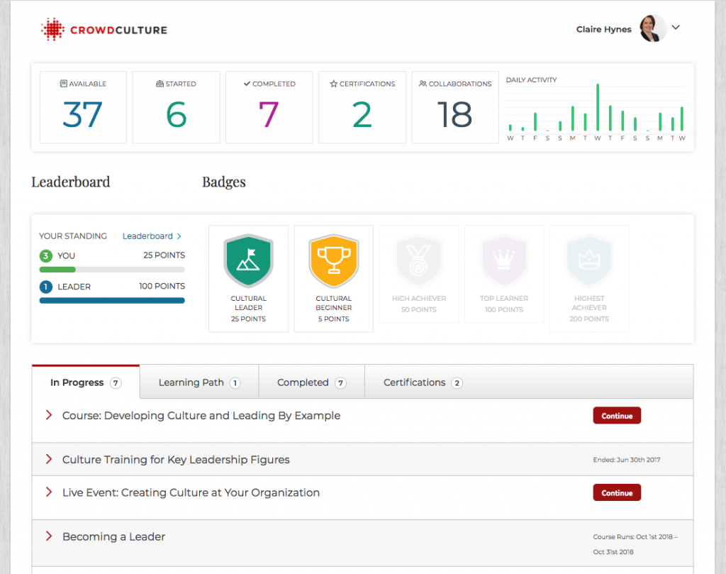 Learner Dashboard in the Thought Industries Platform