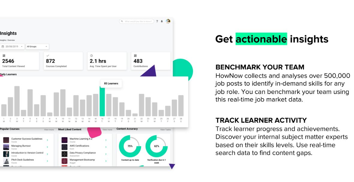 Data to analyse in-demand skills