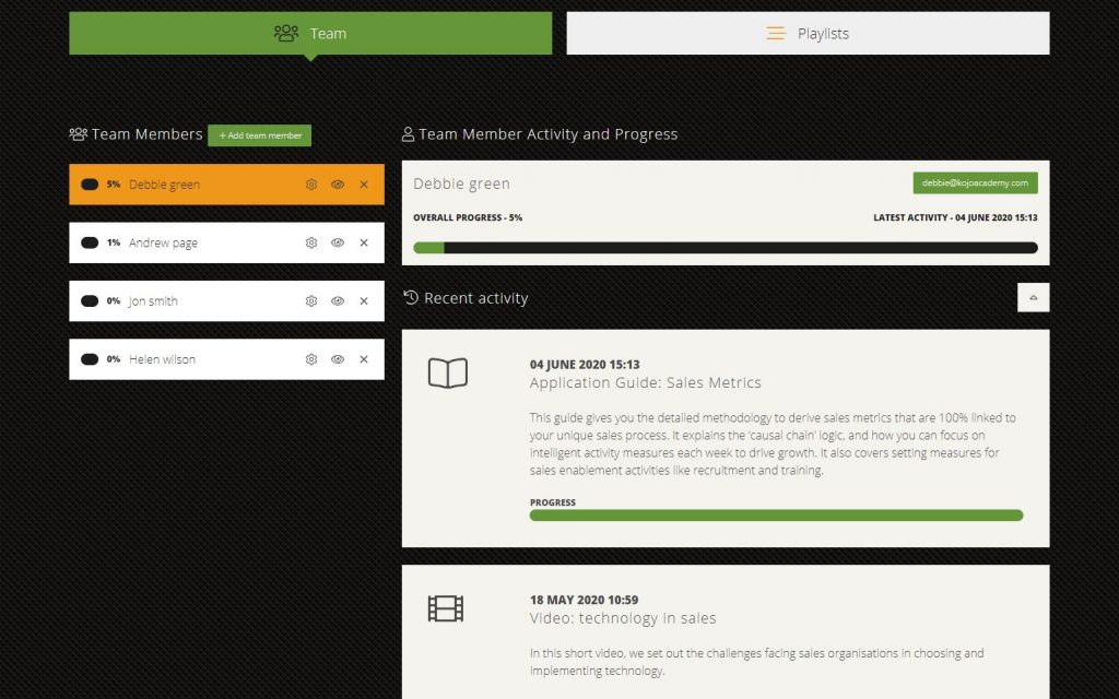 The Kojopro learning admin dashboard