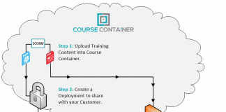 eLearning content distribution platform