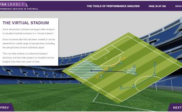 Interactive elearning courses for football by Real Projects